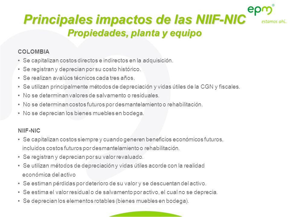 Principales impactos de las NIIF-NIC Propiedades, planta y equipo