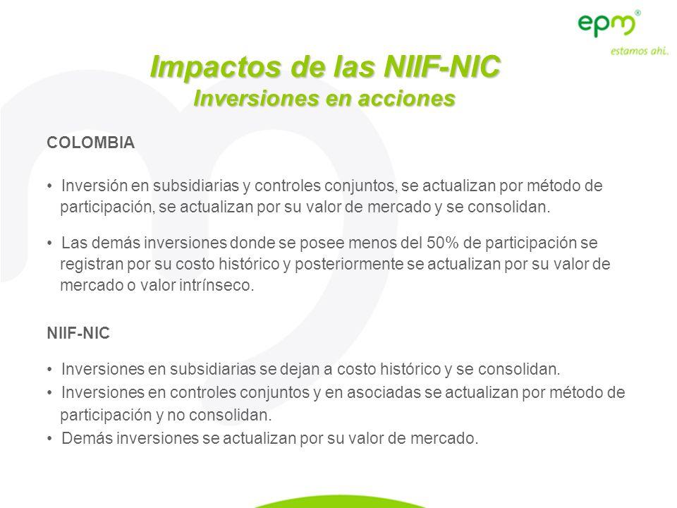Impactos de las NIIF-NIC Inversiones en acciones