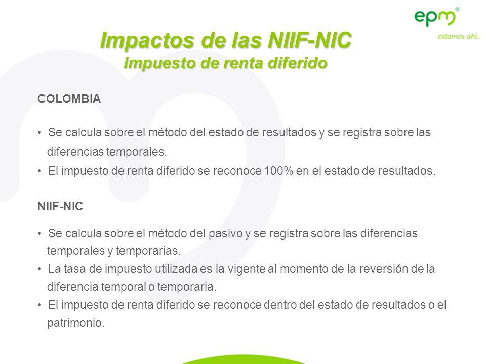 Impactos de las NIIF-NIC Impuesto de renta diferido
