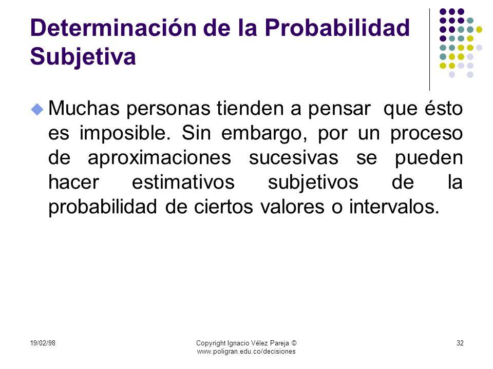 Determinación de la Probabilidad Subjetiva