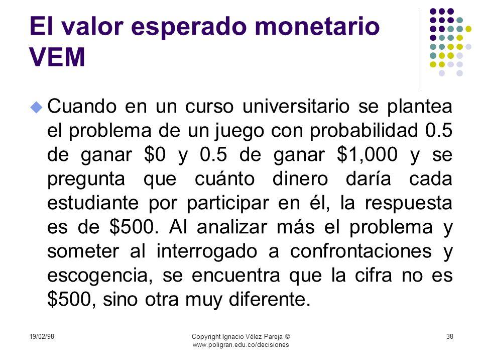 El valor esperado monetario VEM