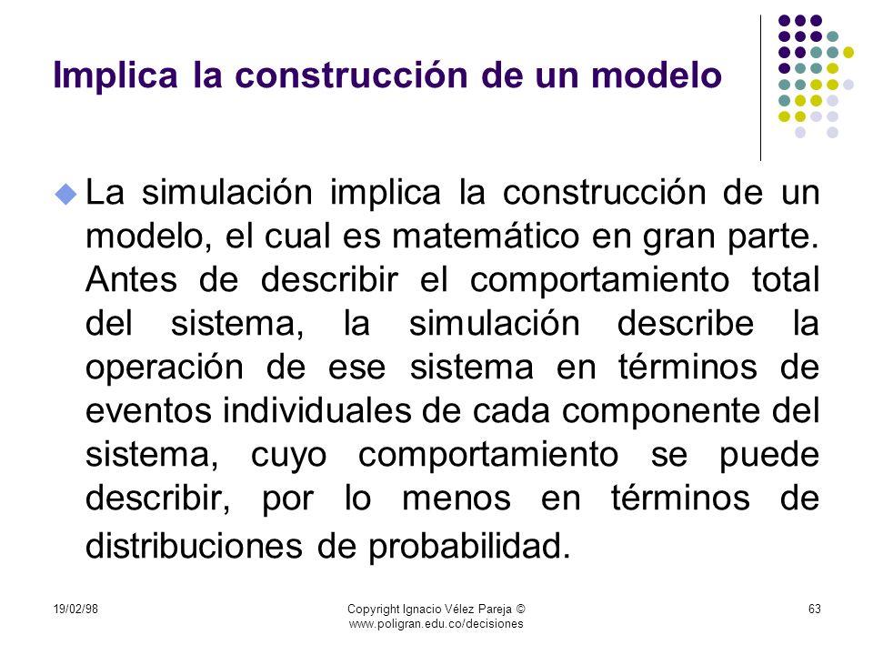 Implica la construcción de un modelo