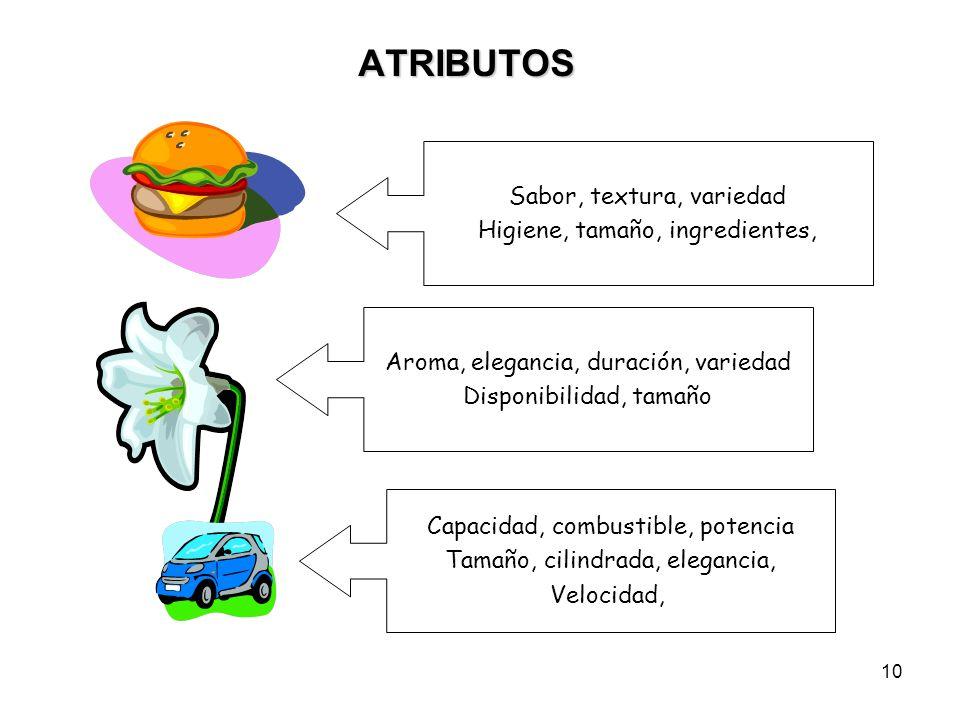 ATRIBUTOS Sabor, textura, variedad Higiene, tamaño, ingredientes,