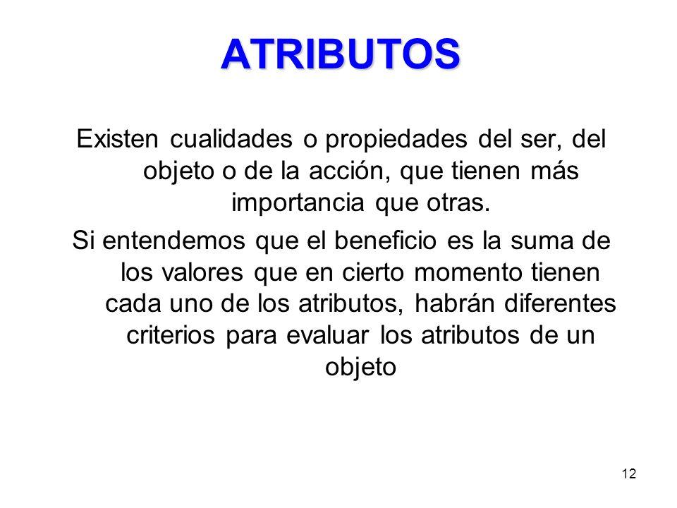 ATRIBUTOS Existen cualidades o propiedades del ser, del objeto o de la acción, que tienen más importancia que otras.