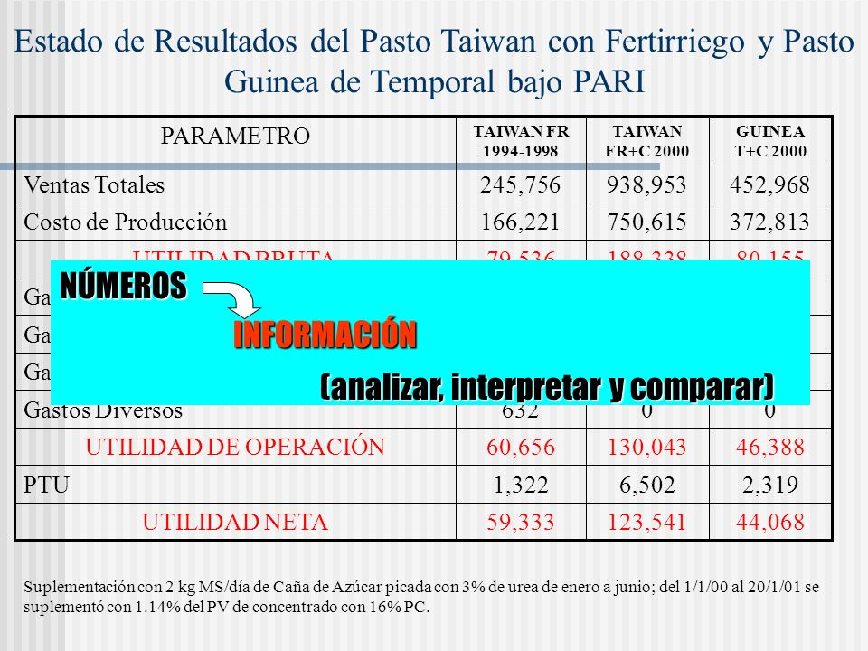 (analizar, interpretar y comparar)