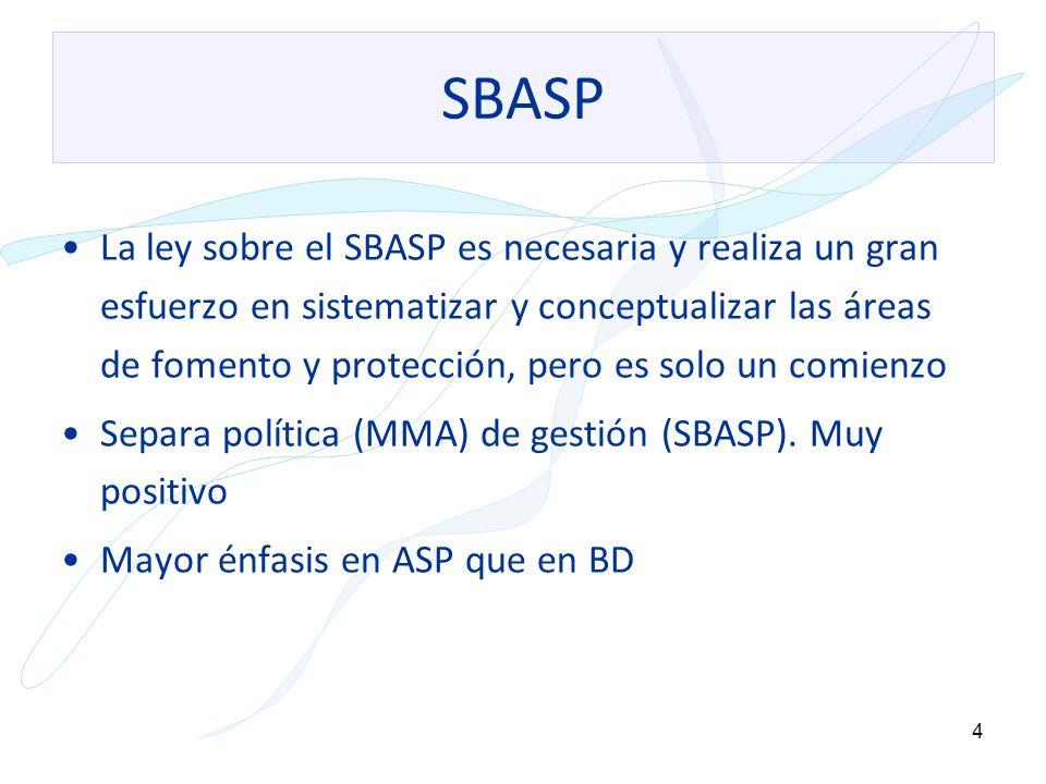 SBASP