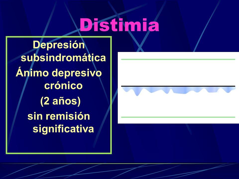 Distimia Depresión subsindromática Ánimo depresivo crónico (2 años)