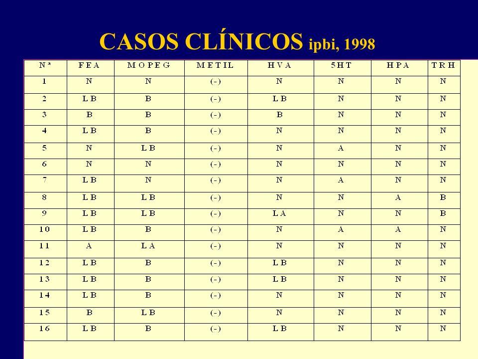 CASOS CLÍNICOS ipbi, 1998