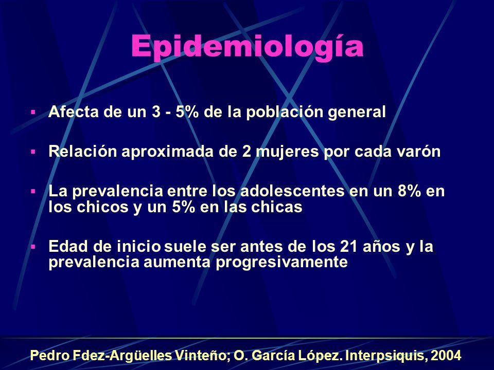 Epidemiología Afecta de un 3 - 5% de la población general