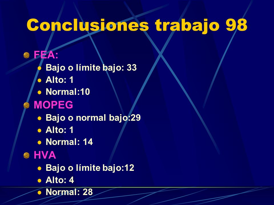 Conclusiones trabajo 98 FEA: MOPEG HVA Bajo o límite bajo: 33 Alto: 1