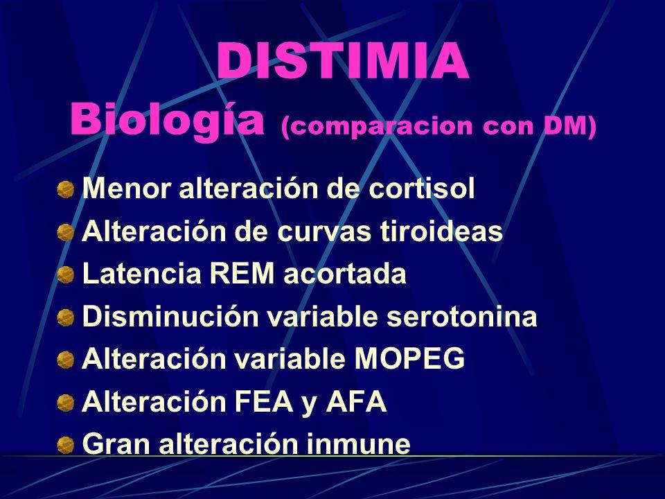 DISTIMIA Biología (comparacion con DM)