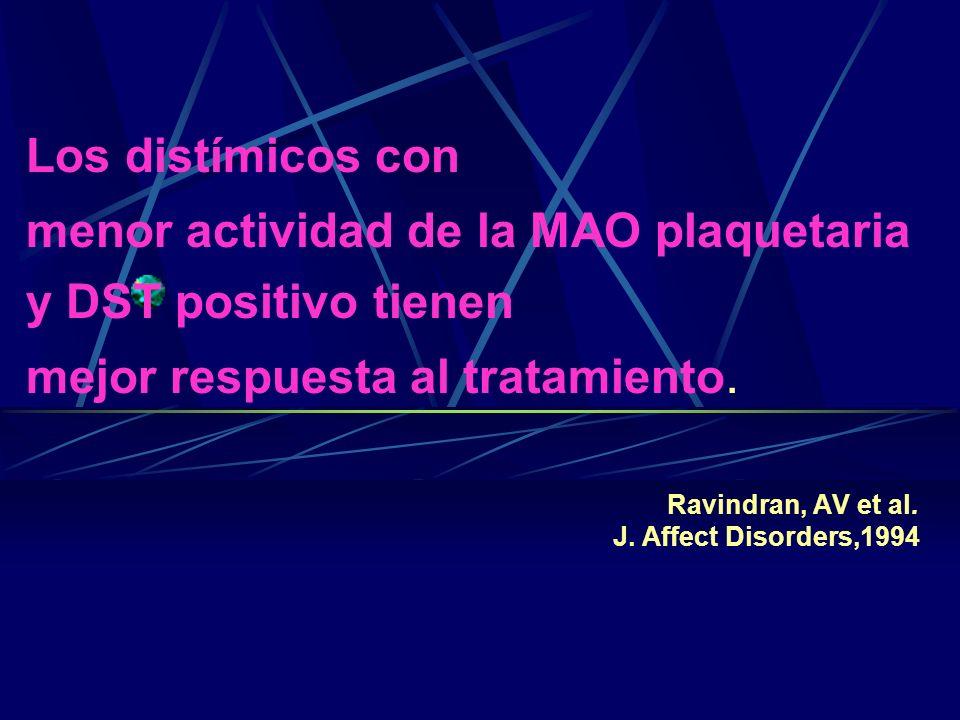 menor actividad de la MAO plaquetaria y DST positivo tienen