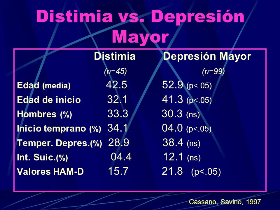 Distimia vs. Depresión Mayor