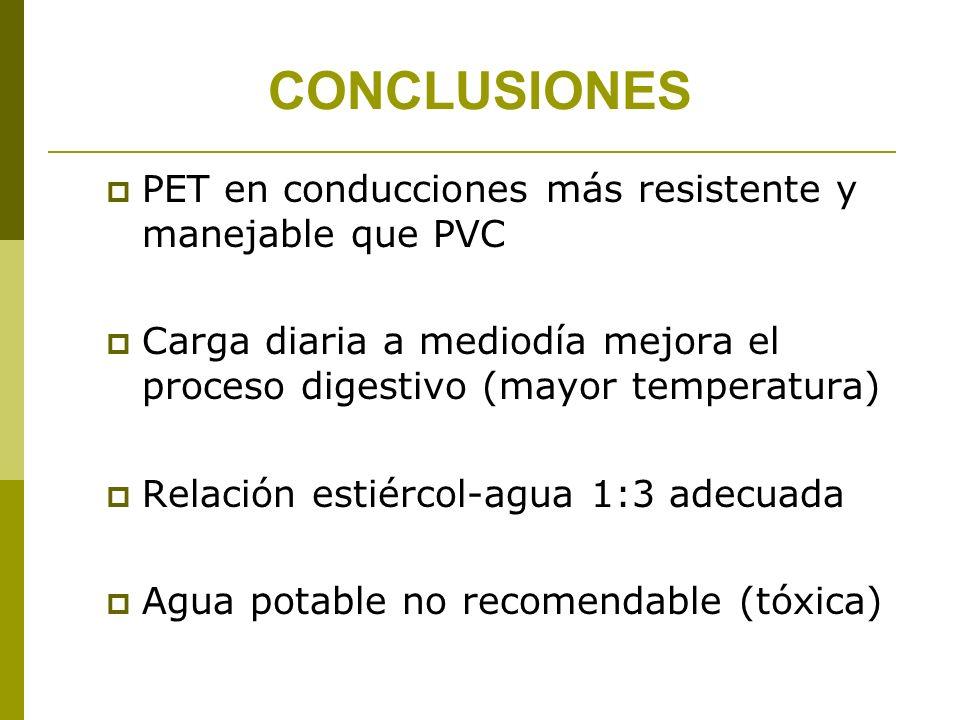 CONCLUSIONES PET en conducciones más resistente y manejable que PVC