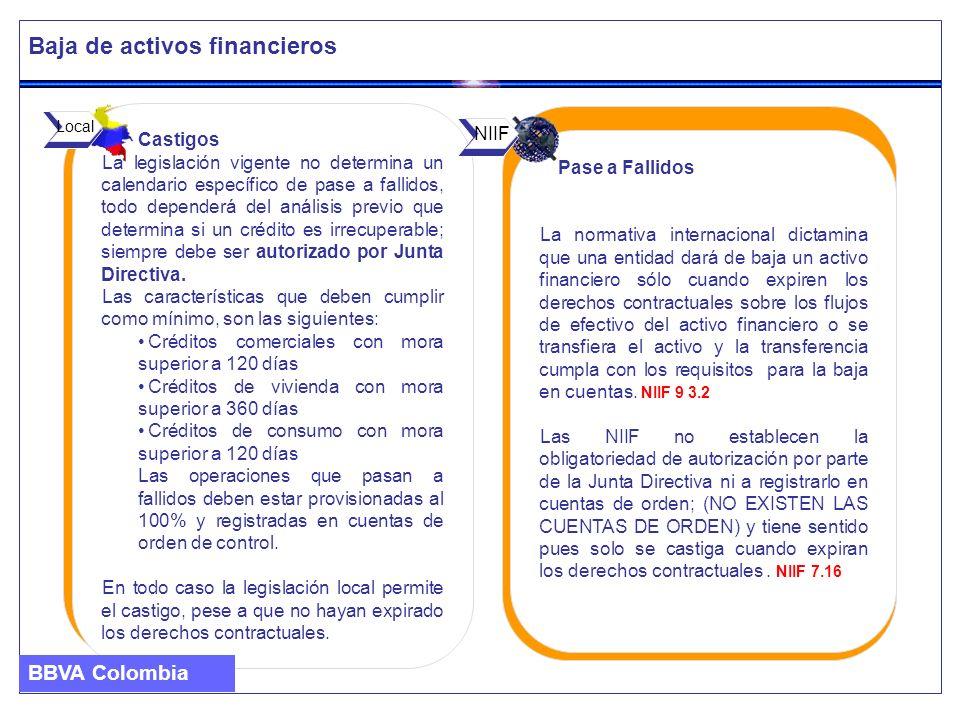 Baja de activos financieros