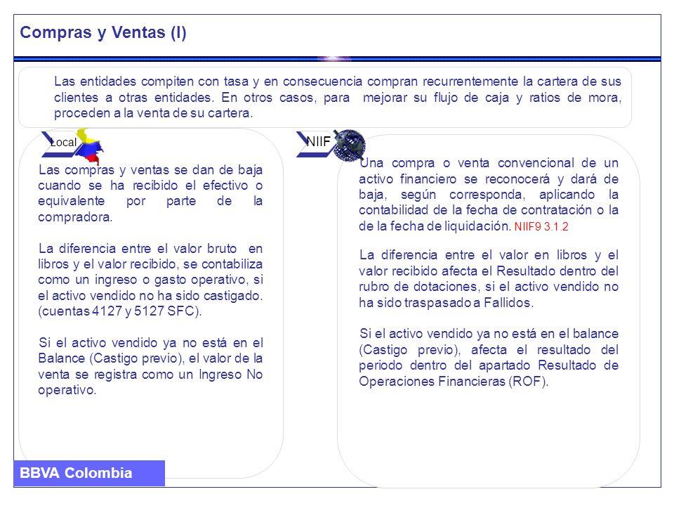 Compras y Ventas (I) BBVA Colombia