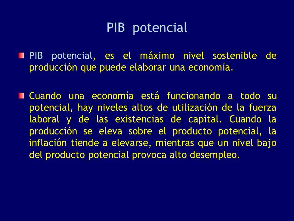 PIB potencial PIB potencial, es el máximo nivel sostenible de producción que puede elaborar una economía.
