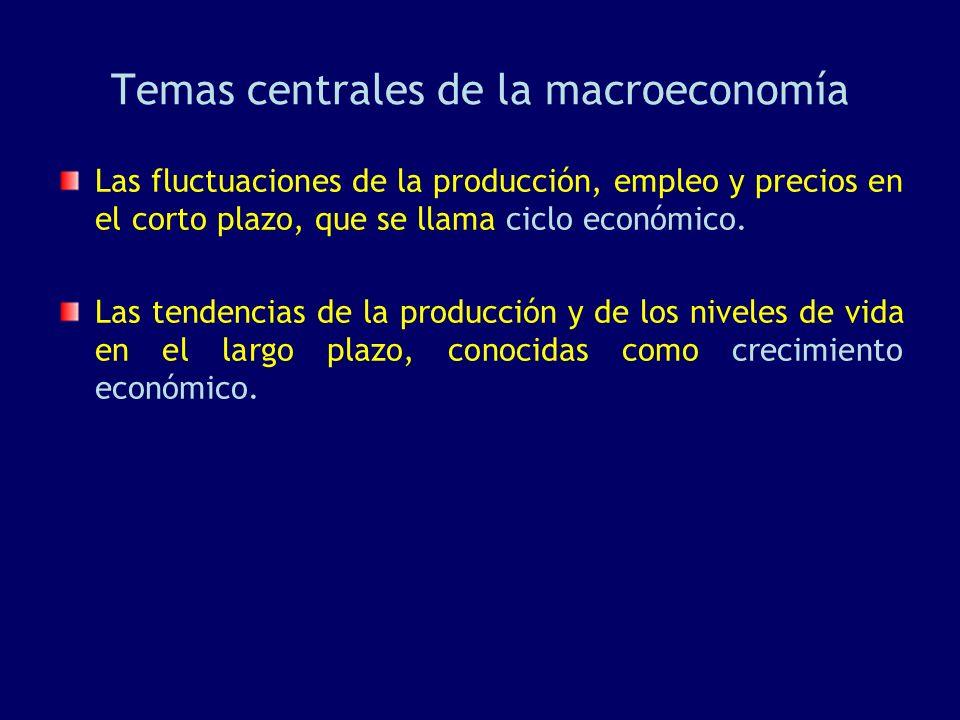 Temas centrales de la macroeconomía