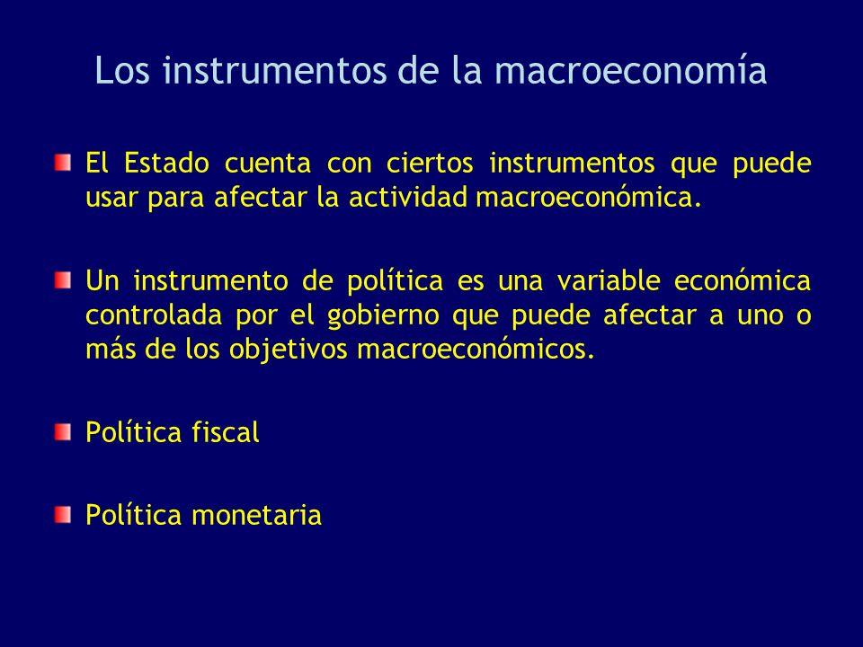 Los instrumentos de la macroeconomía