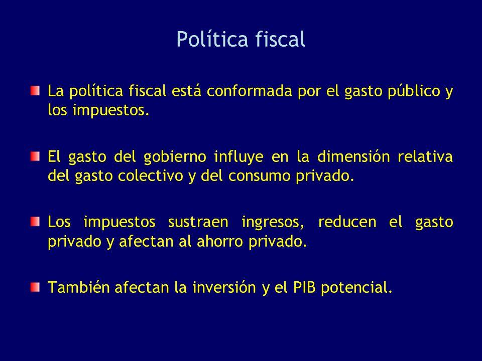 Política fiscal La política fiscal está conformada por el gasto público y los impuestos.