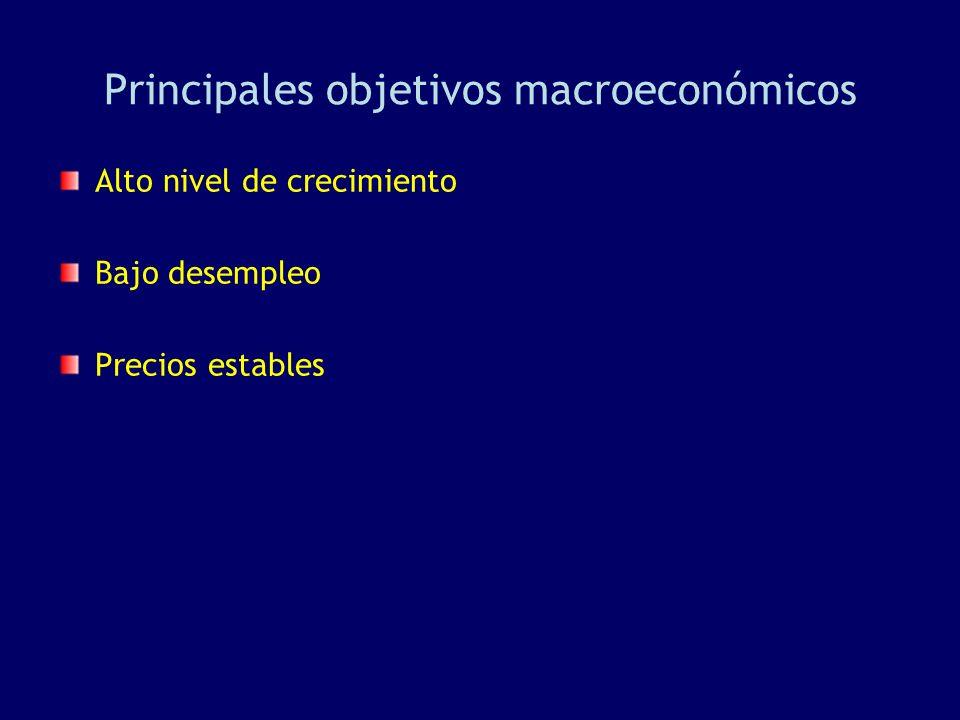 Principales objetivos macroeconómicos