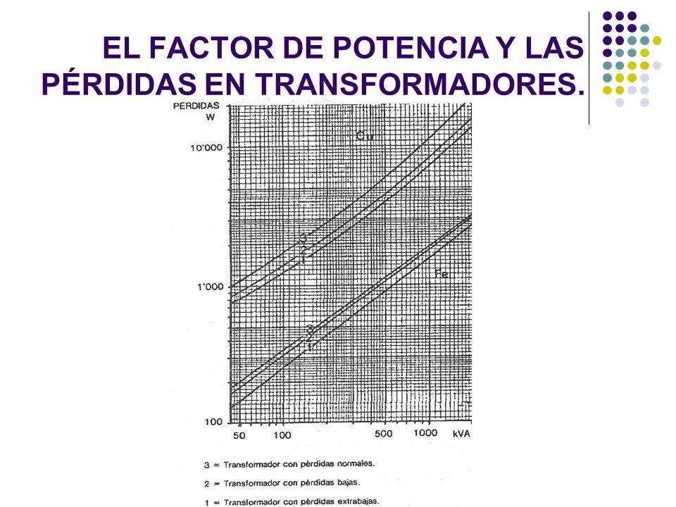 EL FACTOR DE POTENCIA Y LAS PÉRDIDAS EN TRANSFORMADORES.