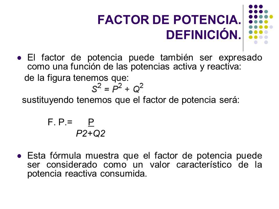 FACTOR DE POTENCIA. DEFINICIÓN.