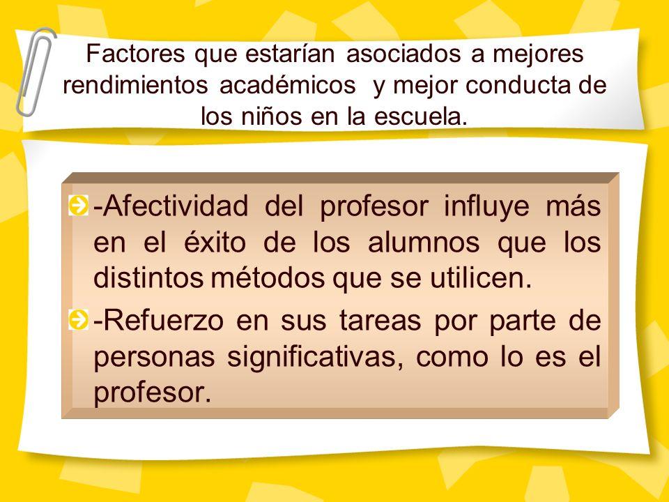 Factores que estarían asociados a mejores rendimientos académicos y mejor conducta de los niños en la escuela.