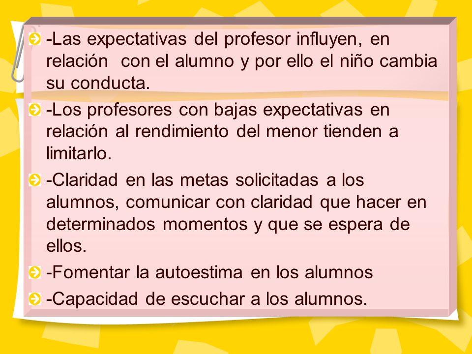 -Las expectativas del profesor influyen, en relación con el alumno y por ello el niño cambia su conducta.