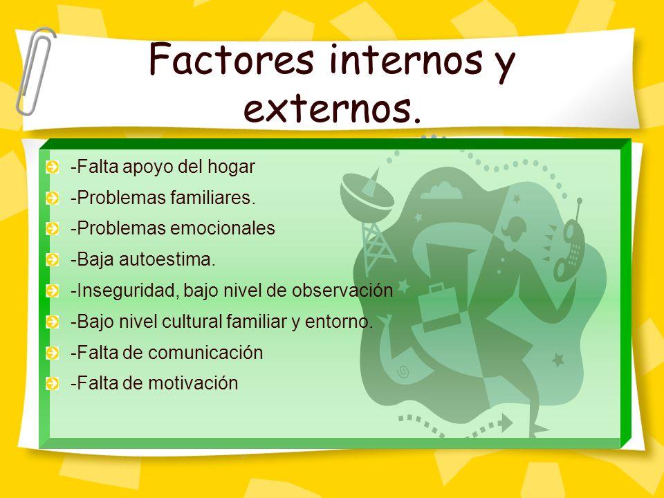 Factores internos y externos.