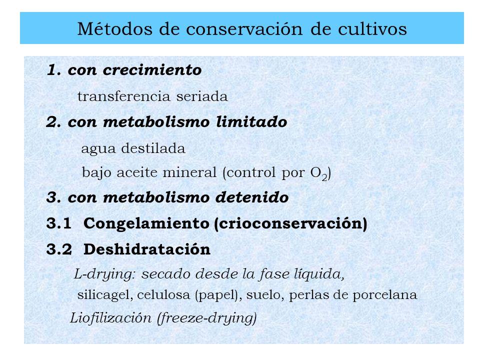 Métodos de conservación de cultivos