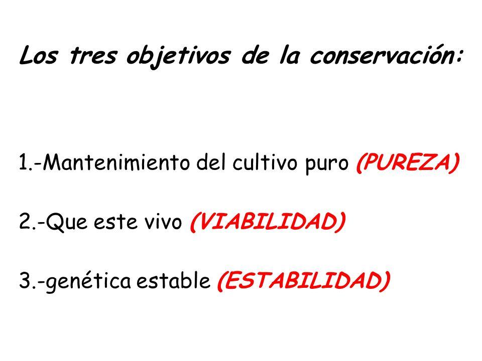 Los tres objetivos de la conservación: