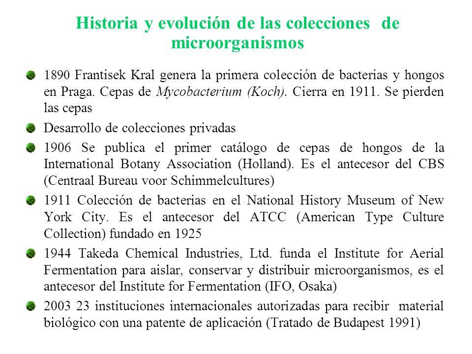 Historia y evolución de las colecciones de microorganismos