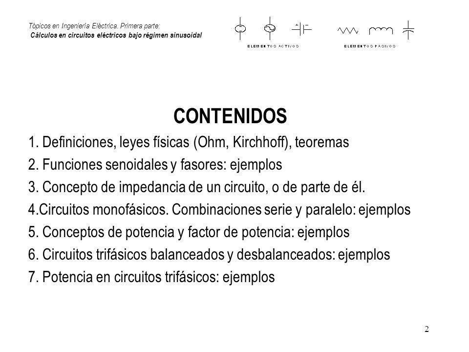 CONTENIDOS 1. Definiciones, leyes físicas (Ohm, Kirchhoff), teoremas