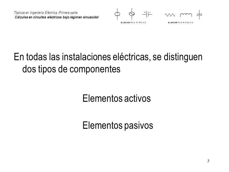 Tópicos en Ingeniería Eléctrica