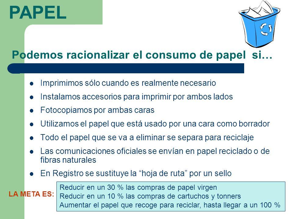 PAPEL Podemos racionalizar el consumo de papel si…