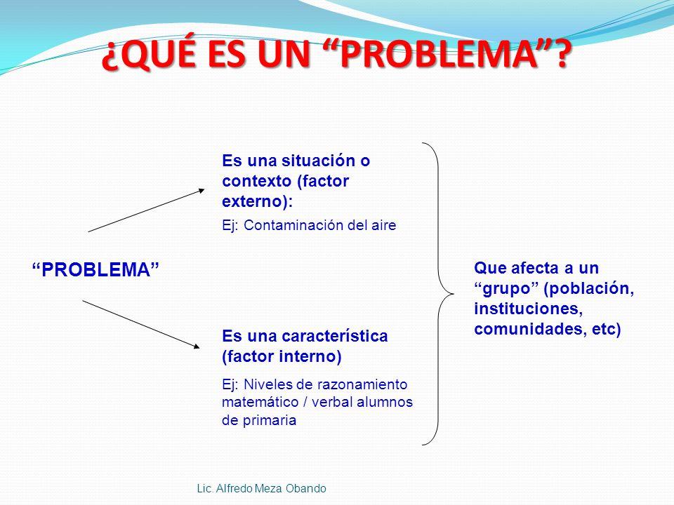 ¿QUÉ ES UN PROBLEMA PROBLEMA