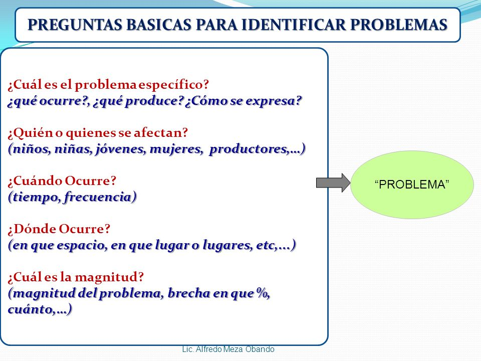 PREGUNTAS BASICAS PARA IDENTIFICAR PROBLEMAS