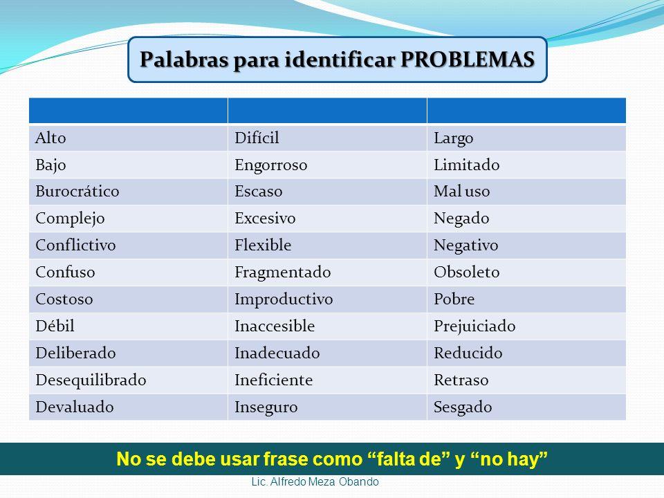 Palabras para identificar PROBLEMAS