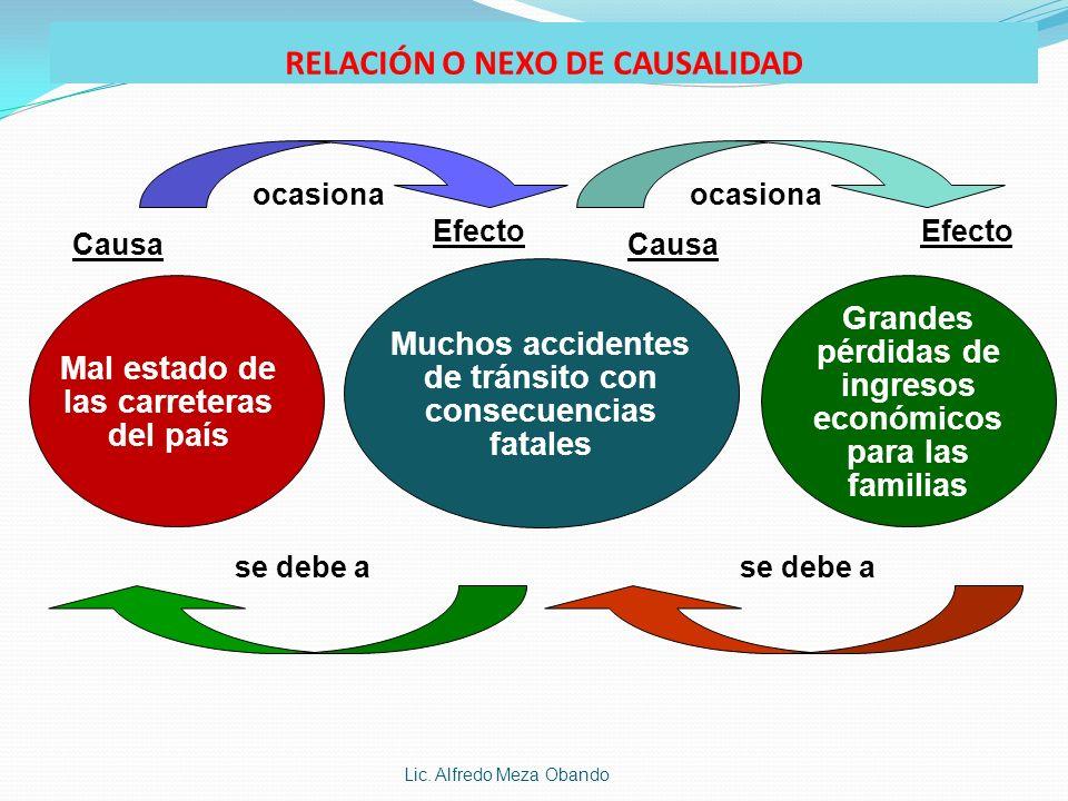 RELACIÓN O NEXO DE CAUSALIDAD