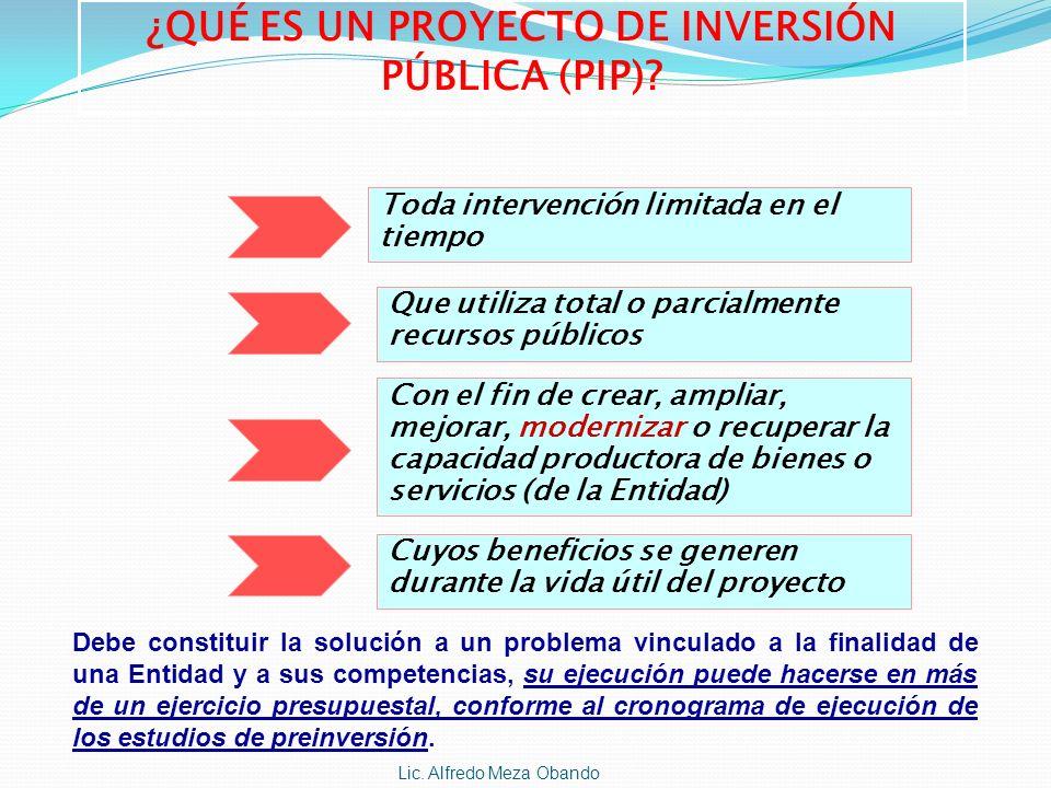 ¿QUÉ ES UN PROYECTO DE INVERSIÓN PÚBLICA (PIP)