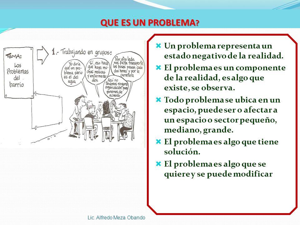 QUE ES UN PROBLEMA Un problema representa un estado negativo de la realidad.