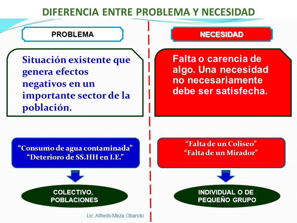 DIFERENCIA ENTRE PROBLEMA Y NECESIDAD