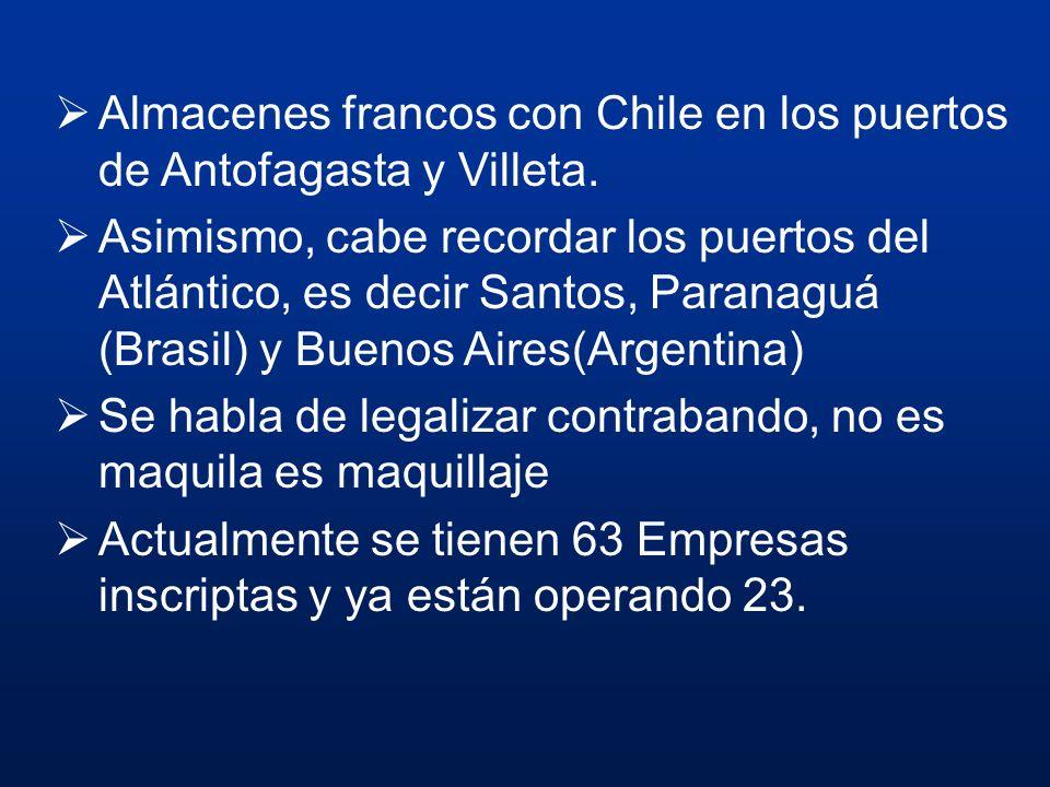 Almacenes francos con Chile en los puertos de Antofagasta y Villeta.
