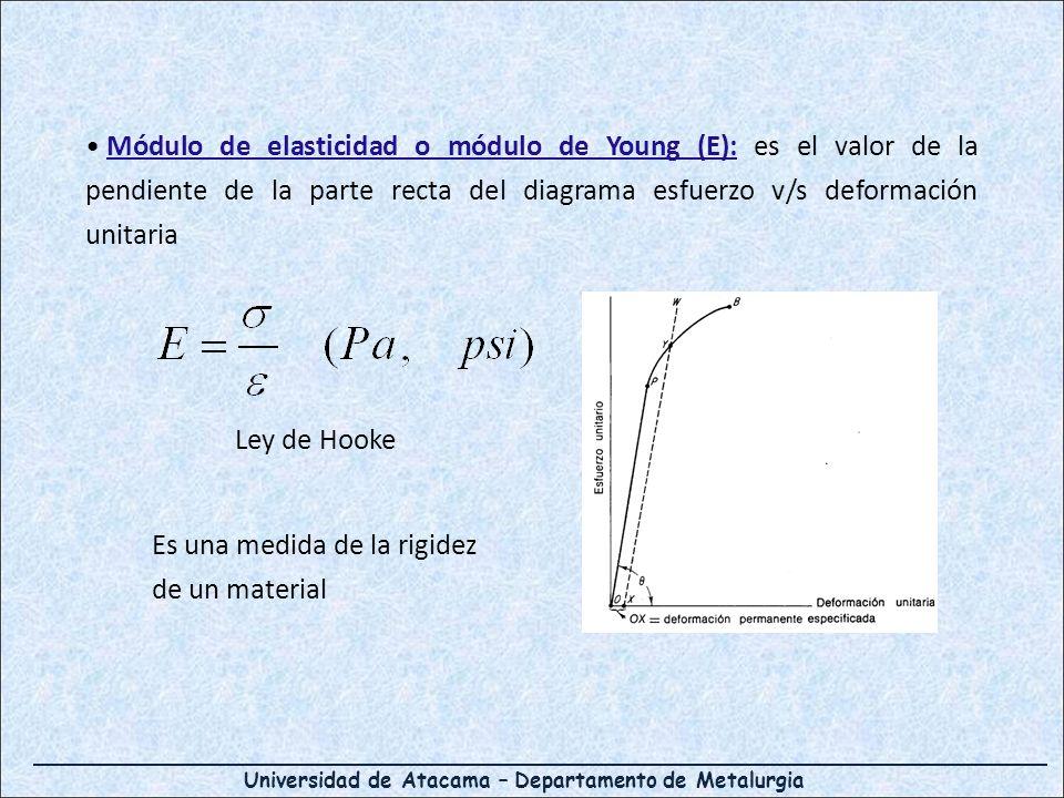Módulo de elasticidad o módulo de Young (E): es el valor de la pendiente de la parte recta del diagrama esfuerzo v/s deformación unitaria