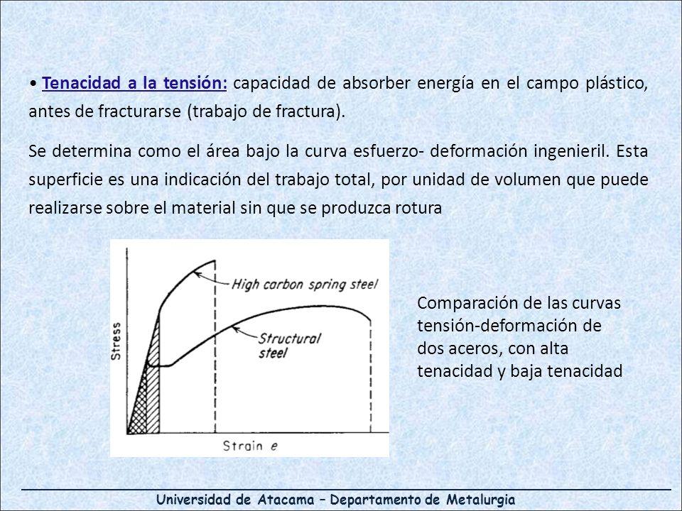 Tenacidad a la tensión: capacidad de absorber energía en el campo plástico, antes de fracturarse (trabajo de fractura).