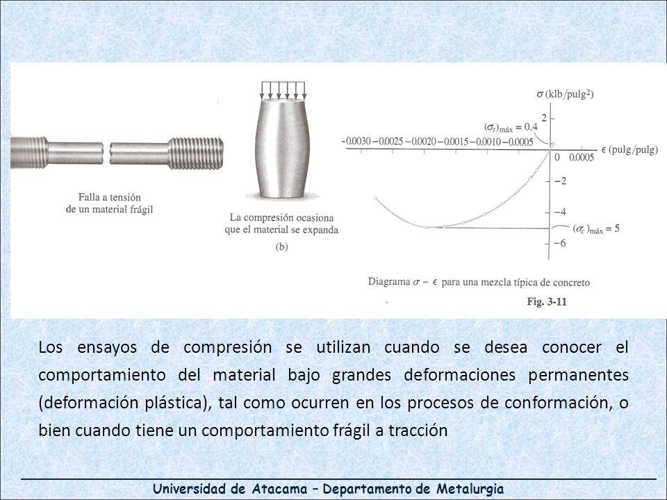 Los ensayos de compresión se utilizan cuando se desea conocer el comportamiento del material bajo grandes deformaciones permanentes (deformación plástica), tal como ocurren en los procesos de conformación, o bien cuando tiene un comportamiento frágil a tracción