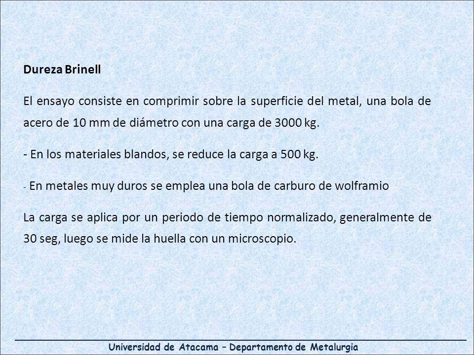 Dureza Brinell El ensayo consiste en comprimir sobre la superficie del metal, una bola de acero de 10 mm de diámetro con una carga de 3000 kg.