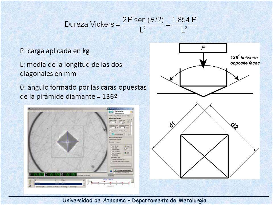 P: carga aplicada en kg L: media de la longitud de las dos diagonales en mm.