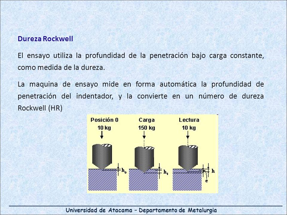 Dureza Rockwell El ensayo utiliza la profundidad de la penetración bajo carga constante, como medida de la dureza.